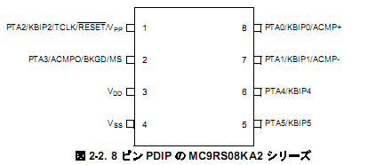 rs8_8pin.png